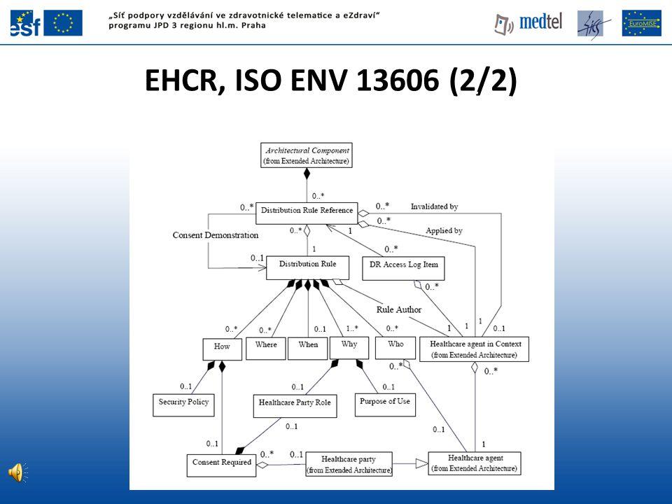 EHCR, ISO ENV 13606 (2/2) určuje model pro určení pravidel pro distribuci EHCR