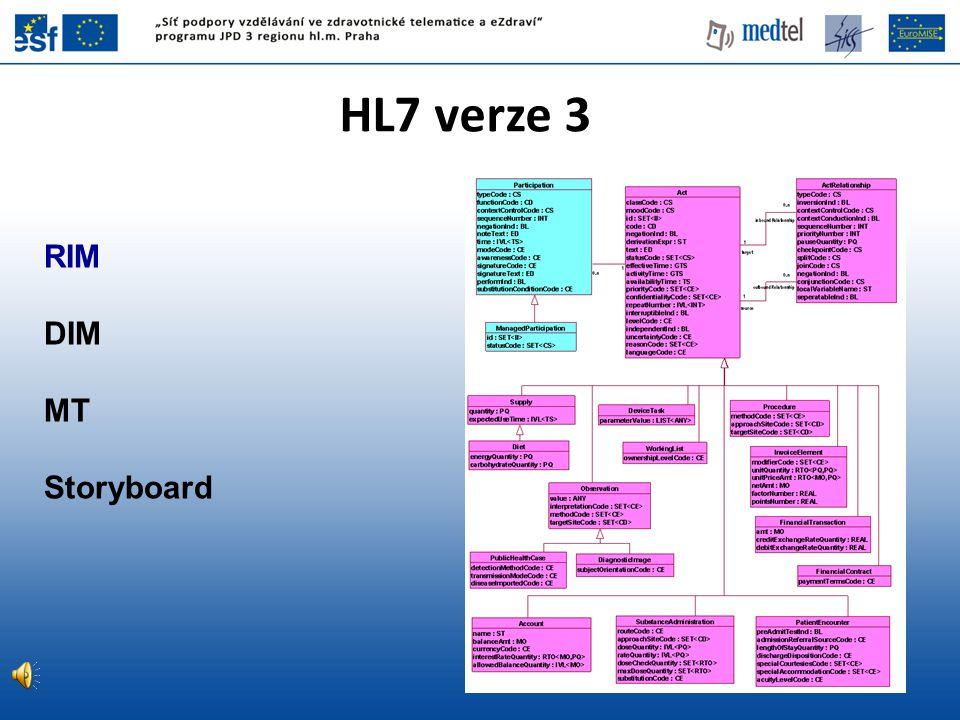 RIM DIM MT Storyboard HL7 verze 3