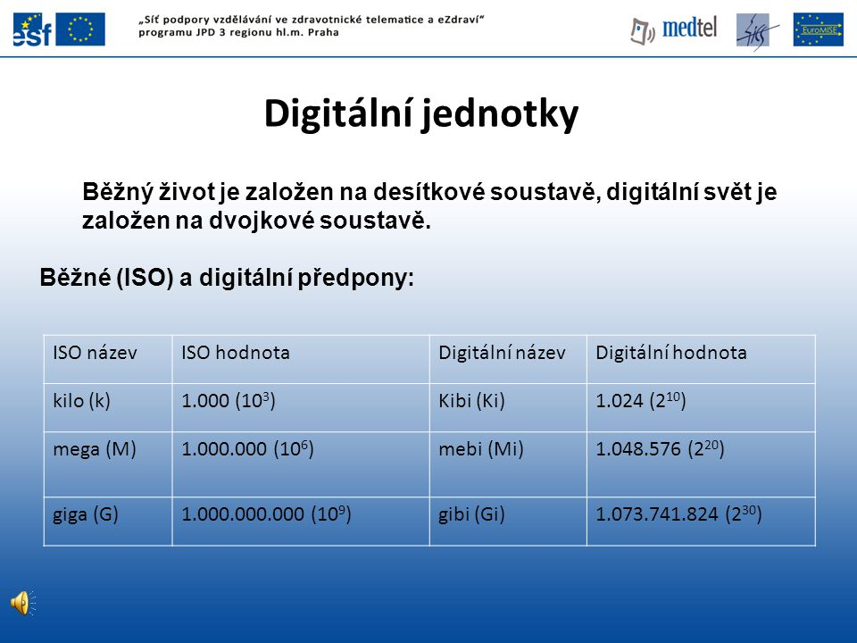 Digitální jednotky Běžný život je založen na desítkové soustavě, digitální svět je založen na dvojkové soustavě. Běžné (ISO) a digitální předpony: ISO