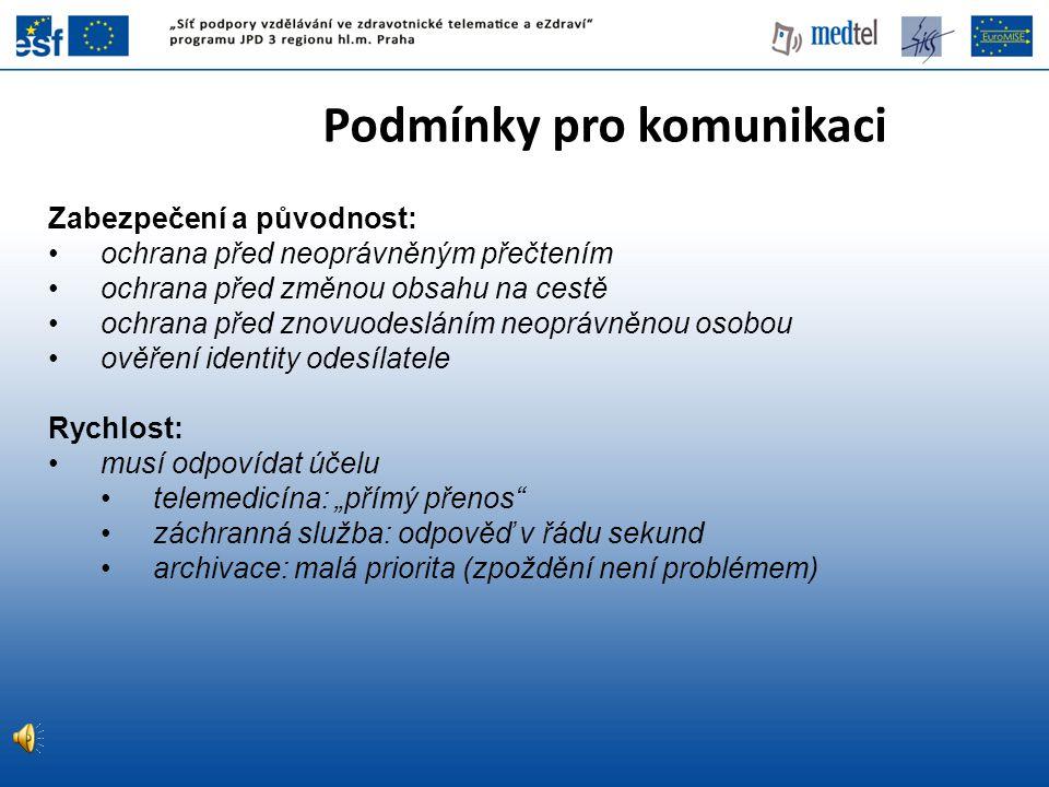 Podmínky pro komunikaci Zabezpečení a původnost: ochrana před neoprávněným přečtením ochrana před změnou obsahu na cestě ochrana před znovuodesláním n