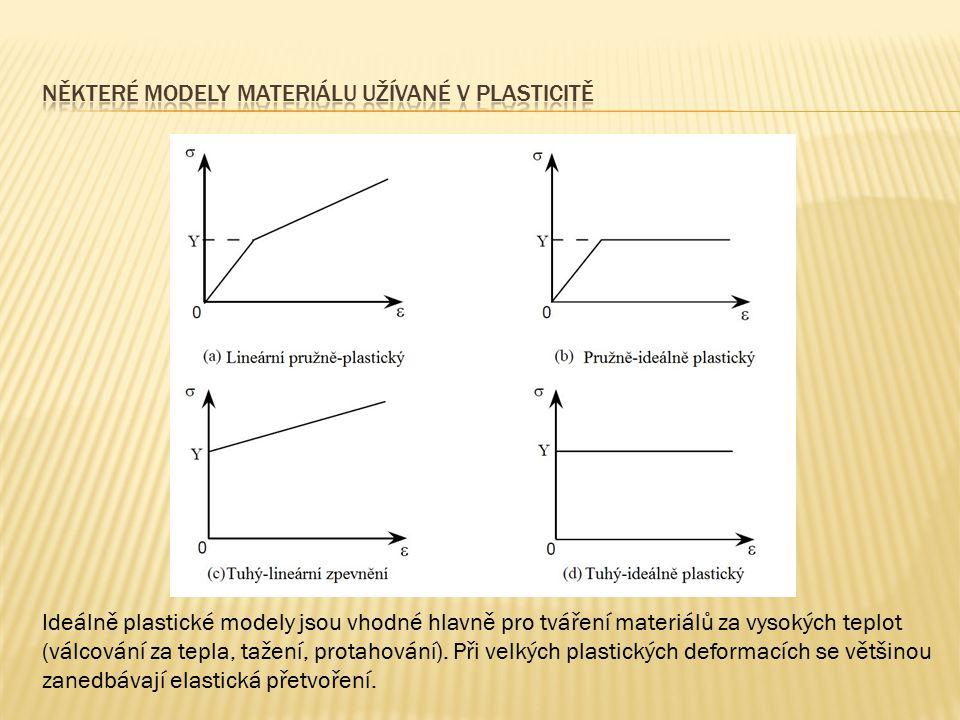 Ideálně plastické modely jsou vhodné hlavně pro tváření materiálů za vysokých teplot (válcování za tepla, tažení, protahování). Při velkých plastickýc