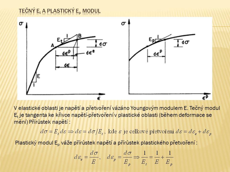 V elastické oblasti je napětí a přetvoření vázáno Youngovým modulem E. Tečný modul E t je tangenta ke křivce napětí-přetvoření v plastické oblasti (bě