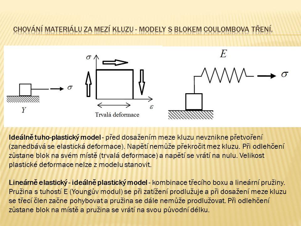 Ideálně tuho-plastický model - před dosažením meze kluzu nevznikne přetvoření (zanedbává se elastická deformace). Napětí nemůže překročit mez kluzu. P