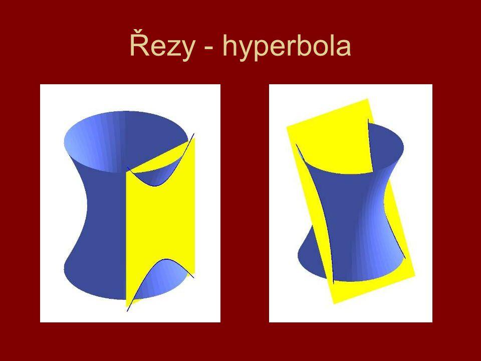 Řezy - hyperbola