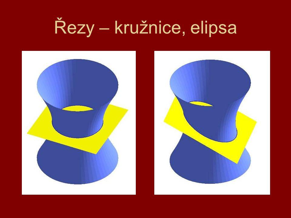 Řezy – kružnice, elipsa