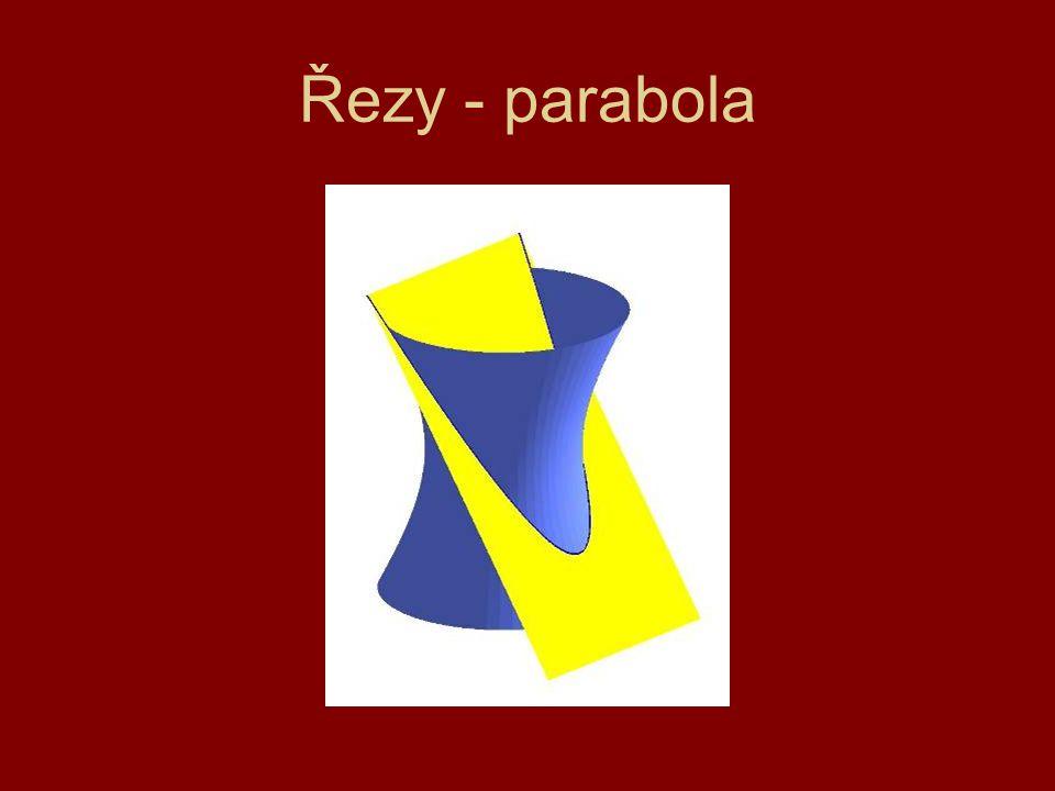 Nejedná se o jednodílný rotační hyperboloid Hyperbola rotuje kolem asymptoty Zbytek plochy rotací spline funkcí