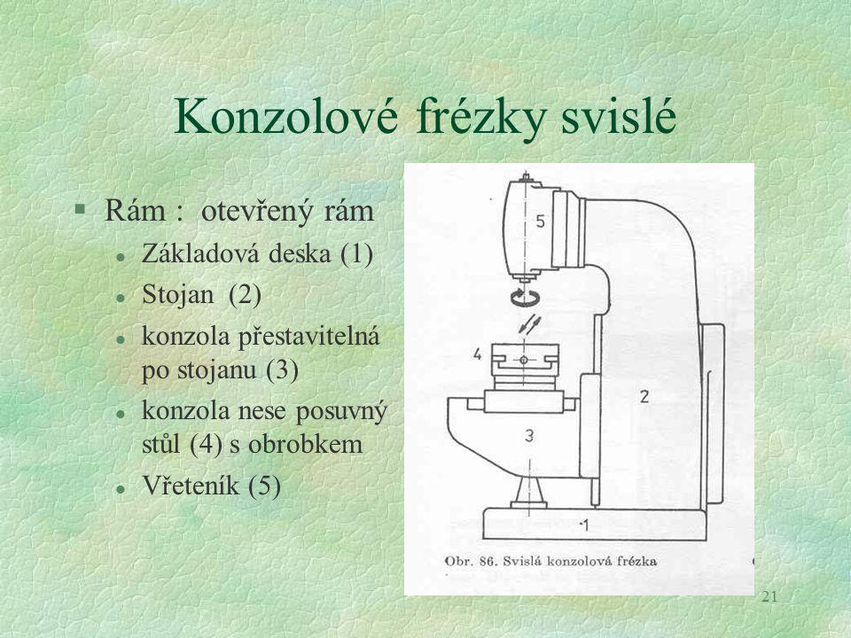21 Konzolové frézky svislé §Rám : otevřený rám l Základová deska (1) l Stojan (2) l konzola přestavitelná po stojanu (3) l konzola nese posuvný stůl (4) s obrobkem l Vřeteník (5)