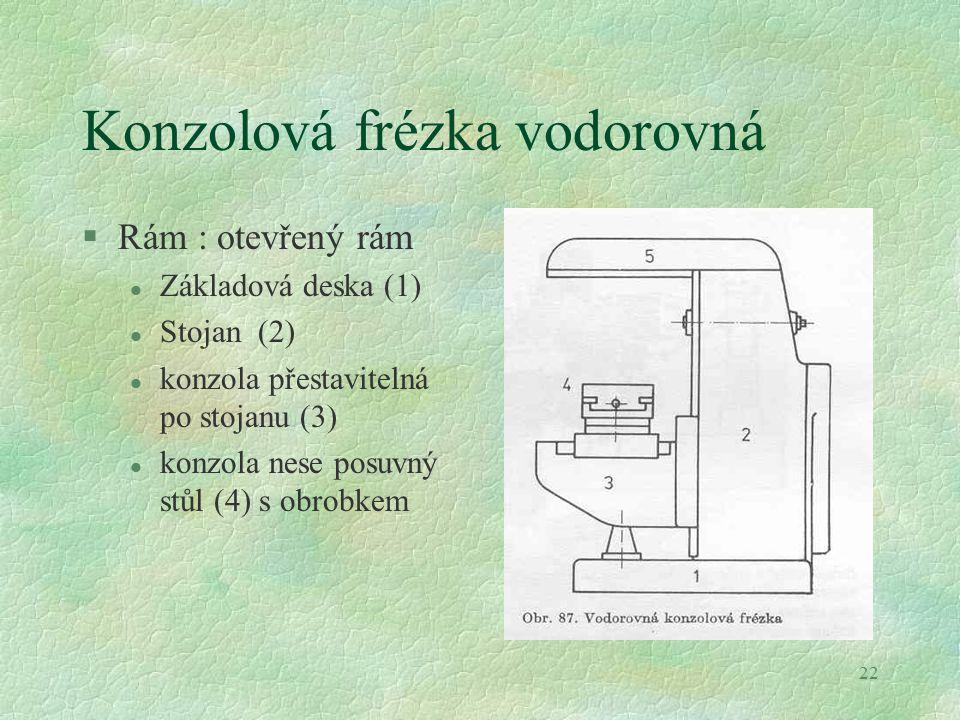 22 Konzolová frézka vodorovná §Rám : otevřený rám l Základová deska (1) l Stojan (2) l konzola přestavitelná po stojanu (3) l konzola nese posuvný stůl (4) s obrobkem