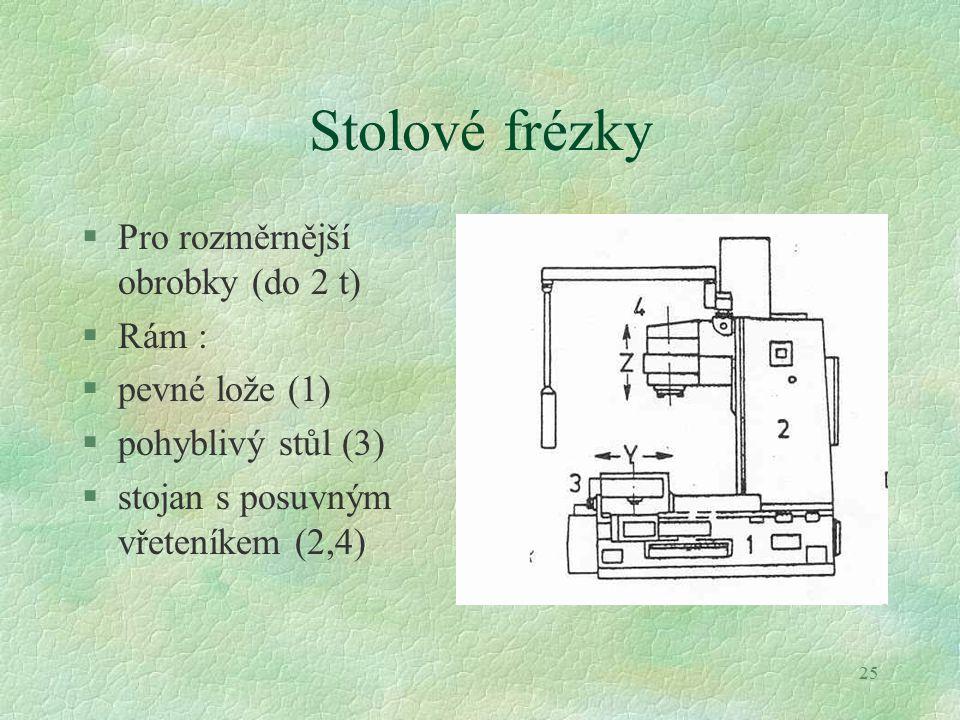 25 Stolové frézky §Pro rozměrnější obrobky (do 2 t) §Rám : §pevné lože (1) §pohyblivý stůl (3) §stojan s posuvným vřeteníkem (2,4)