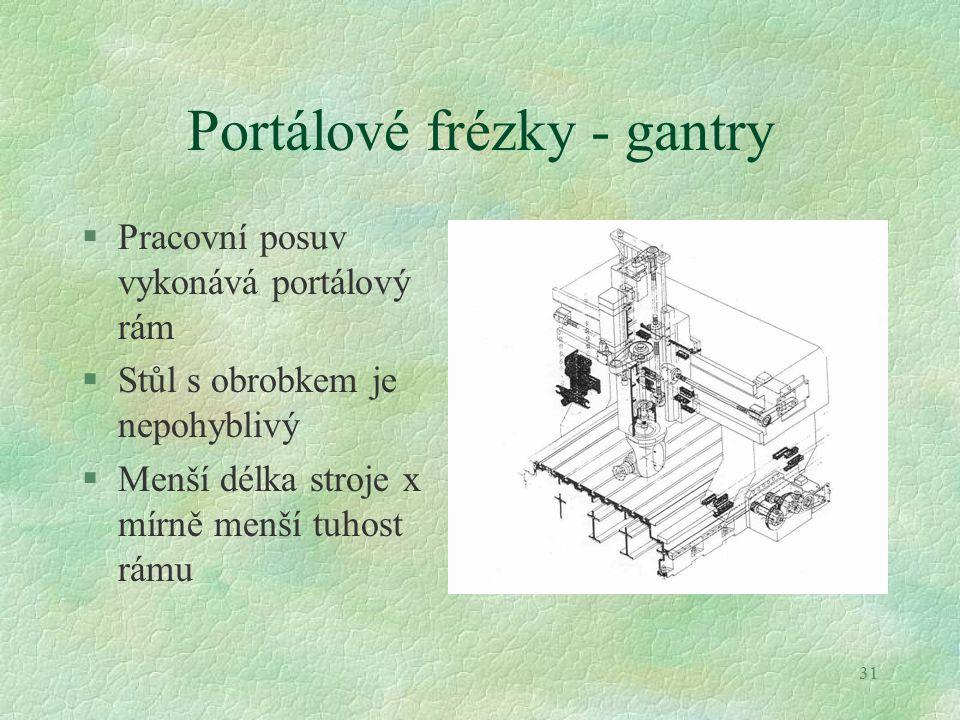 31 Portálové frézky - gantry §Pracovní posuv vykonává portálový rám §Stůl s obrobkem je nepohyblivý §Menší délka stroje x mírně menší tuhost rámu