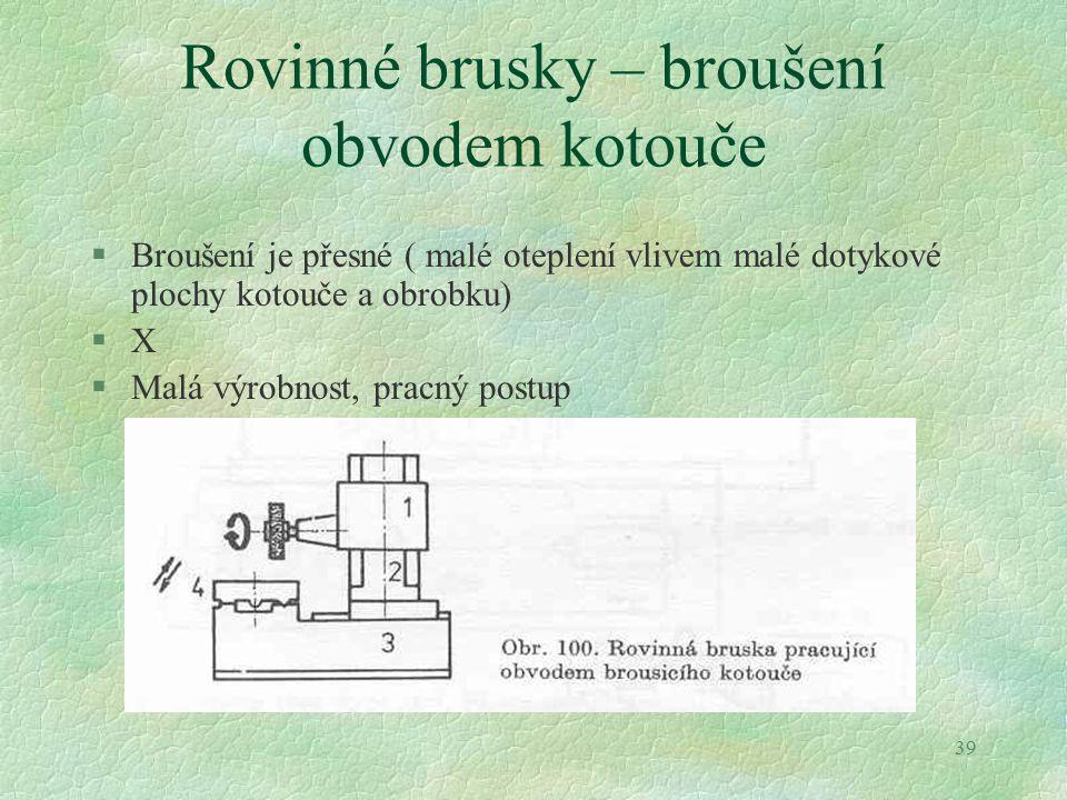 39 Rovinné brusky – broušení obvodem kotouče §Broušení je přesné ( malé oteplení vlivem malé dotykové plochy kotouče a obrobku) §X §Malá výrobnost, pracný postup