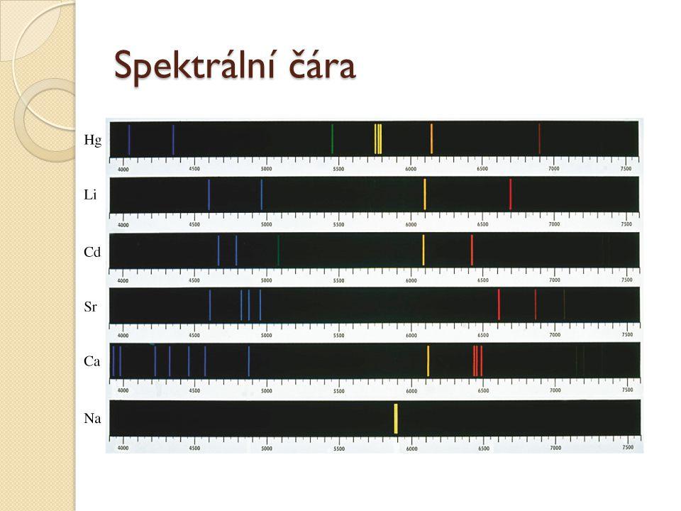 Spektrální čára