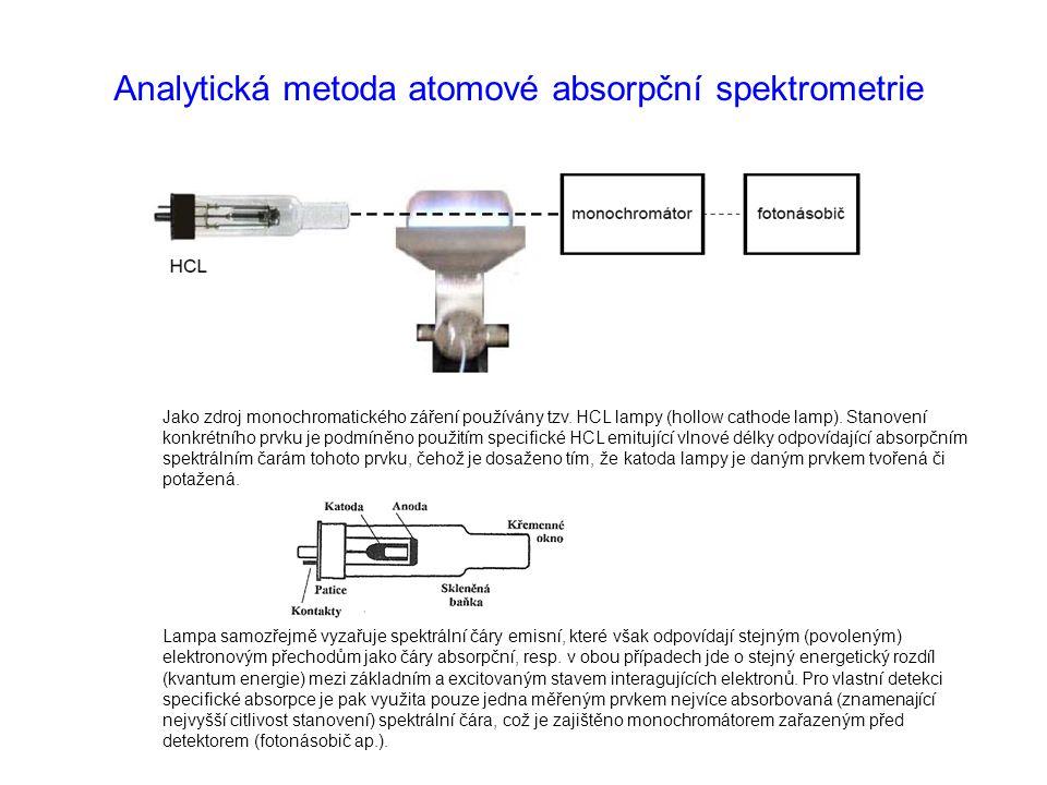Analytická metoda atomové absorpční spektrometrie Jako zdroj monochromatického záření používány tzv. HCL lampy (hollow cathode lamp). Stanovení konkré