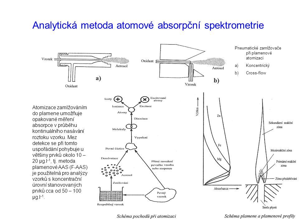 Analytická metoda atomové absorpční spektrometrie Atomizace zamlžováním do plamene umožňuje opakované měření absorpce v průběhu kontinuálního nasávání