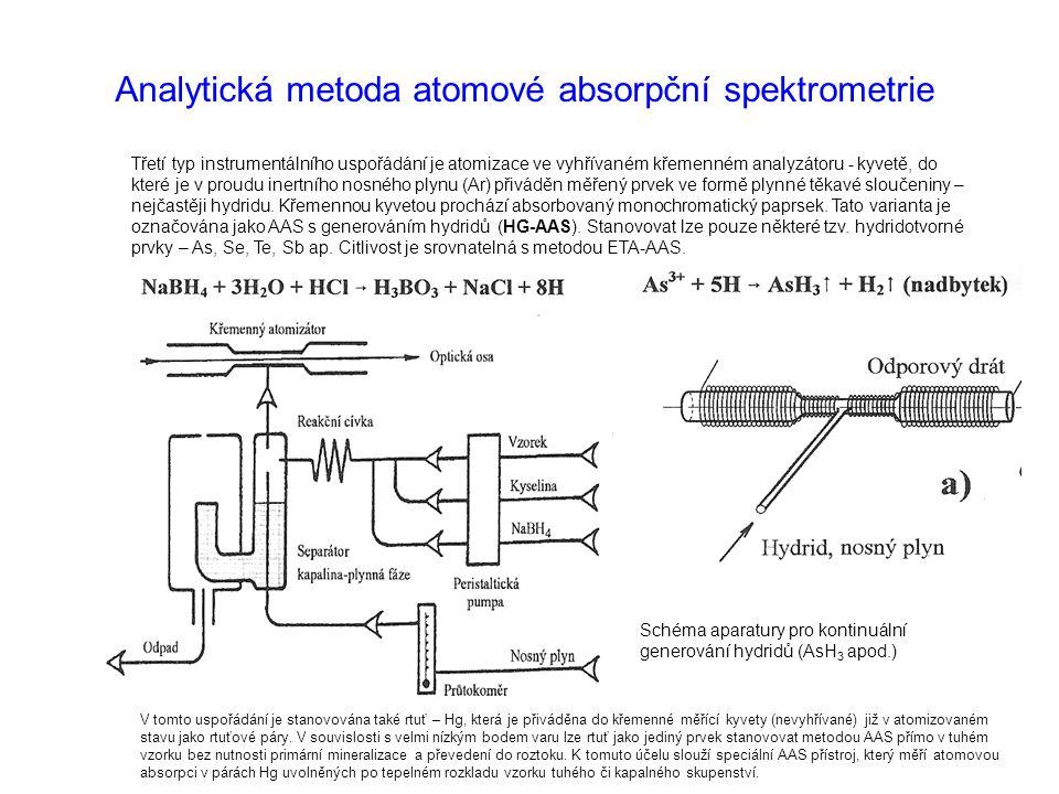 Třetí typ instrumentálního uspořádání je atomizace ve vyhřívaném křemenném analyzátoru - kyvetě, do které je v proudu inertního nosného plynu (Ar) při