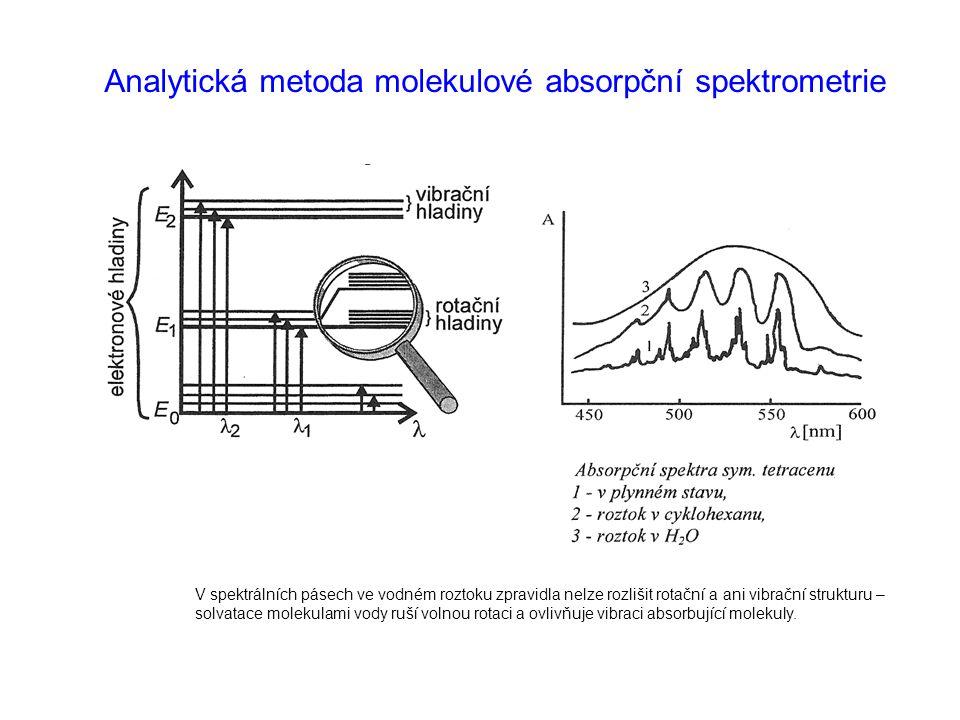 Analytická metoda molekulové absorpční spektrometrie V spektrálních pásech ve vodném roztoku zpravidla nelze rozlišit rotační a ani vibrační strukturu