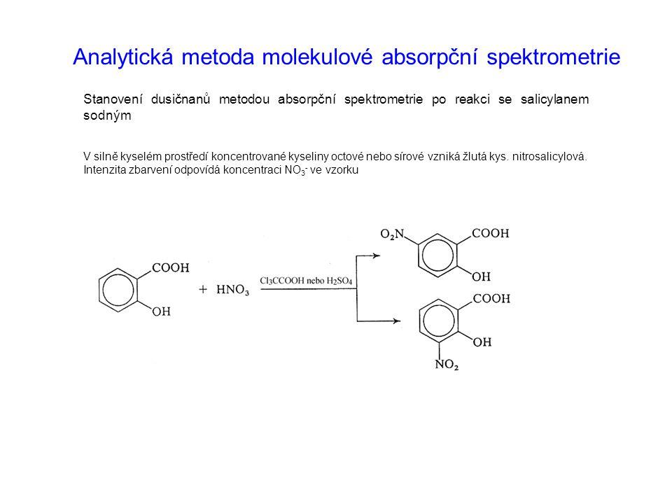 Analytická metoda molekulové absorpční spektrometrie Stanovení dusičnanů metodou absorpční spektrometrie po reakci se salicylanem sodným V silně kysel