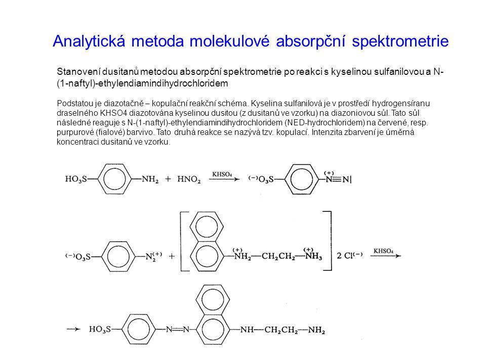 Analytická metoda molekulové absorpční spektrometrie Stanovení dusitanů metodou absorpční spektrometrie po reakci s kyselinou sulfanilovou a N- (1-naf