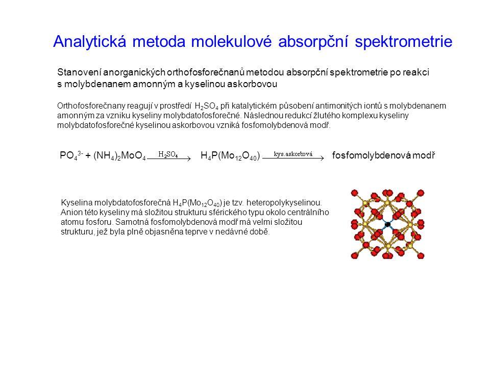 Analytická metoda molekulové absorpční spektrometrie Stanovení anorganických orthofosforečnanů metodou absorpční spektrometrie po reakci s molybdenane