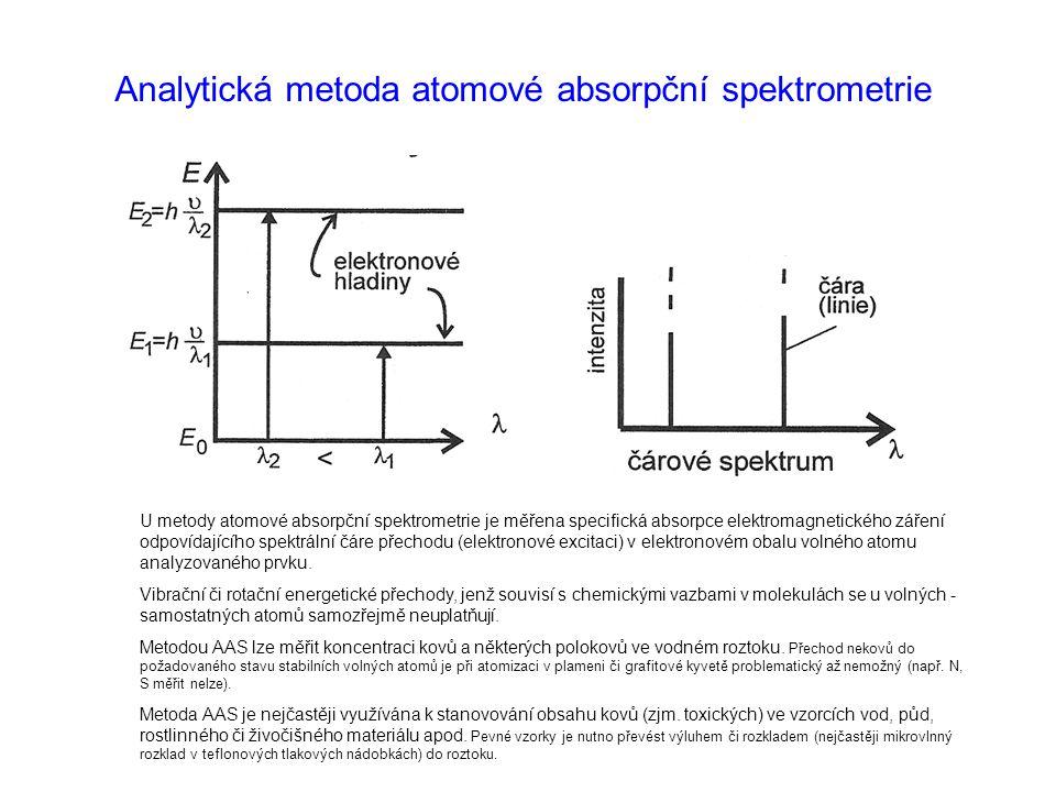 Analytická metoda atomové absorpční spektrometrie U metody atomové absorpční spektrometrie je měřena specifická absorpce elektromagnetického záření od