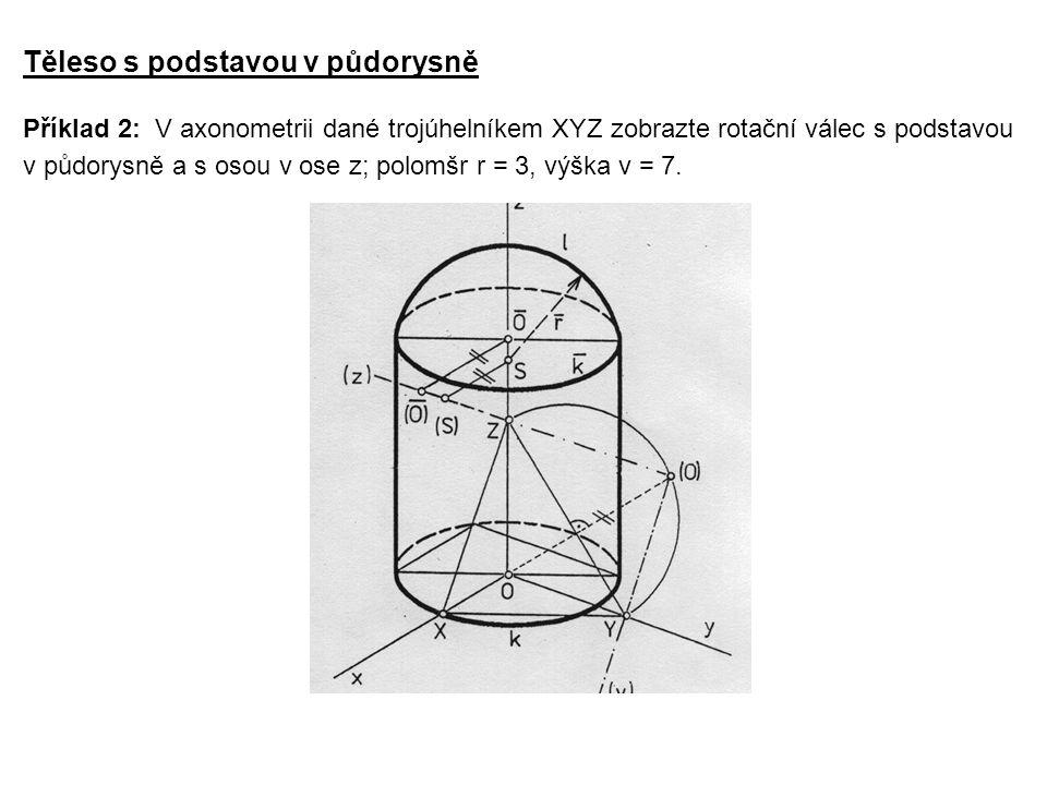 Těleso s podstavou v půdorysně Příklad 2: V axonometrii dané trojúhelníkem XYZ zobrazte rotační válec s podstavou v půdorysně a s osou v ose z; polomšr r = 3, výška v = 7.