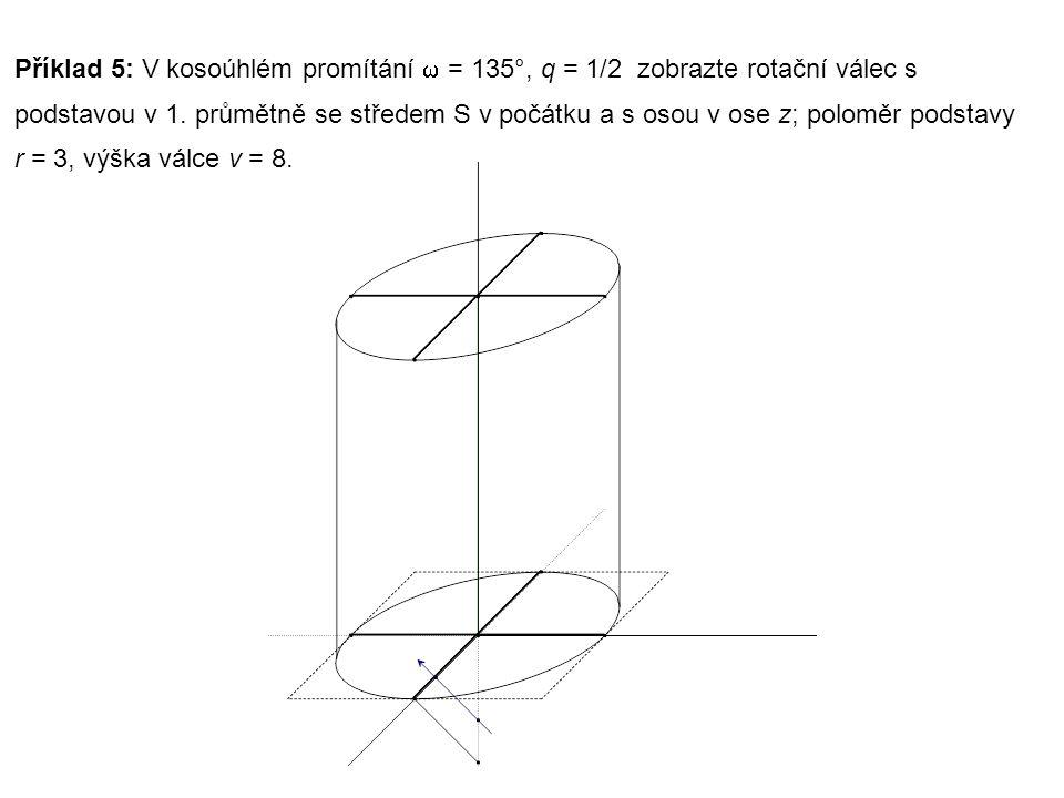 Příklad 5: V kosoúhlém promítání  = 135°, q = 1/2 zobrazte rotační válec s podstavou v 1. průmětně se středem S v počátku a s osou v ose z; poloměr p