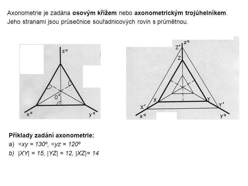 Axonometrie je zadána osovým křížem nebo axonometrickým trojúhelníkem. Jeho stranami jsou průsečnice souřadnicových rovin s průmětnou. Příklady zadání