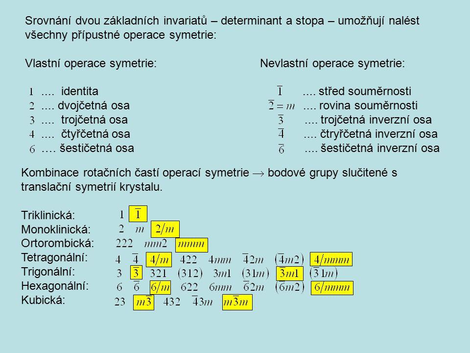 Kombinace rotačních častí operací symetrie  bodové grupy slučitené s translační symetrií krystalu. Triklinická: Monoklinická: Ortorombická: Tetragoná