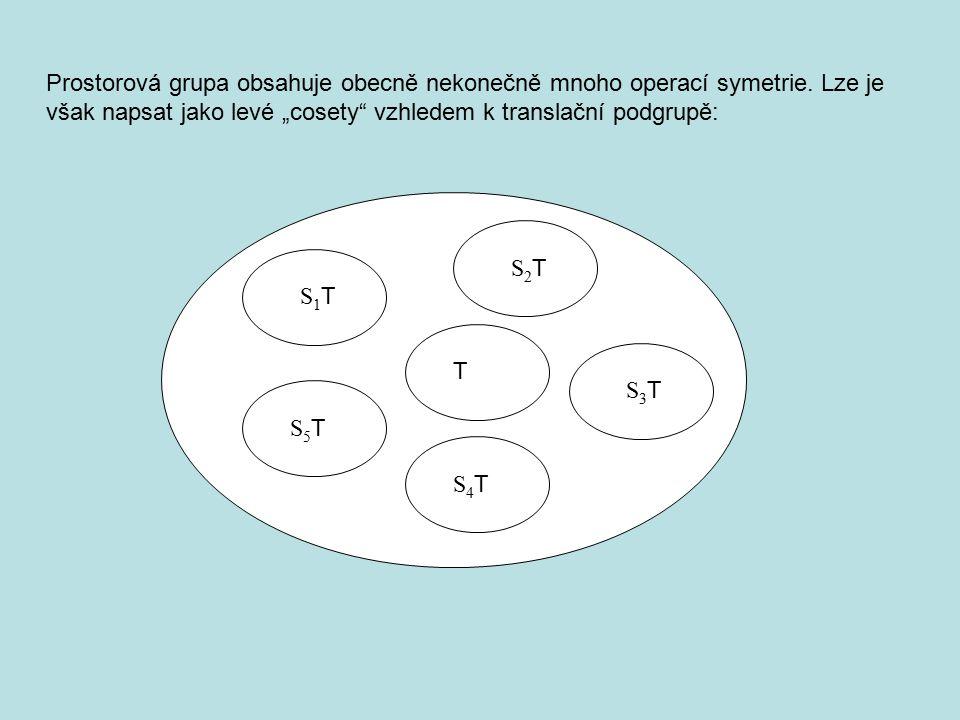 """Prostorová grupa obsahuje obecně nekonečně mnoho operací symetrie. Lze je však napsat jako levé """"cosety"""" vzhledem k translační podgrupě: S5TS5T S2TS2T"""