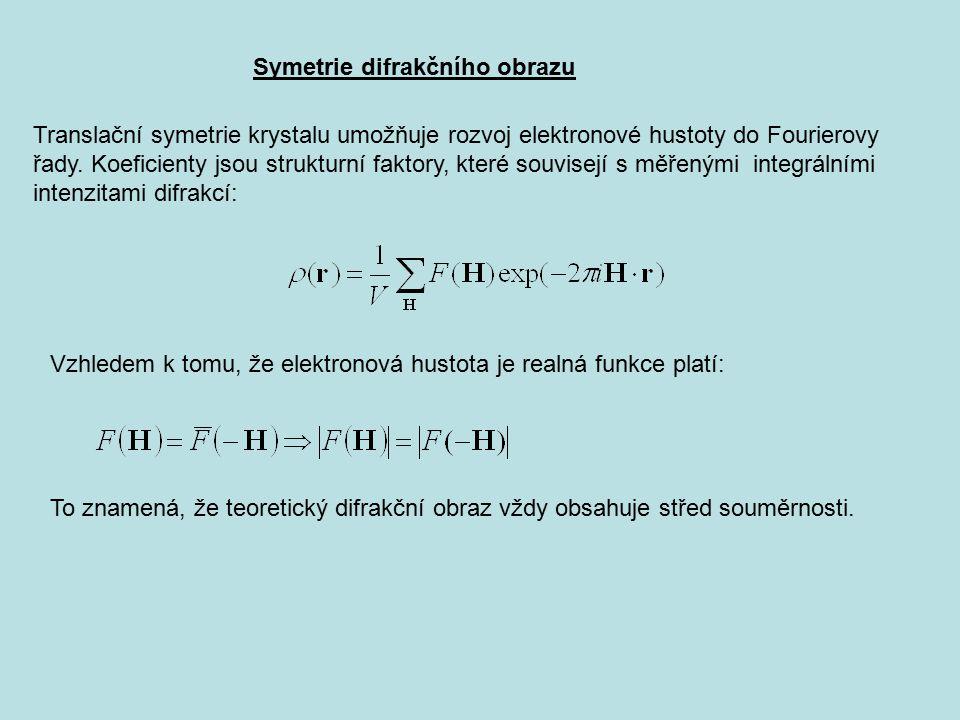 Symetrie difrakčního obrazu Translační symetrie krystalu umožňuje rozvoj elektronové hustoty do Fourierovy řady. Koeficienty jsou strukturní faktory,