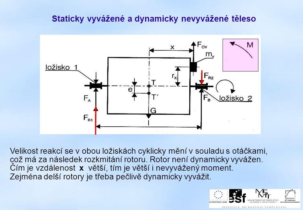 Staticky vyvážené a dynamicky nevyvážené těleso Velikost reakcí se v obou ložiskách cyklicky mění v souladu s otáčkami, což má za následek rozkmitání