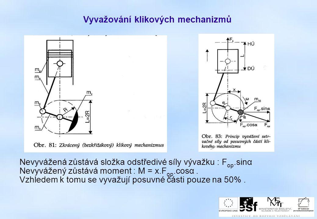 Vyvažování klikových mechanizmů Nevyvážená zůstává složka odstředivé síly vývažku : F op.sinα Nevyvážený zůstává moment : M = x.F op.cosα. Vzhledem k