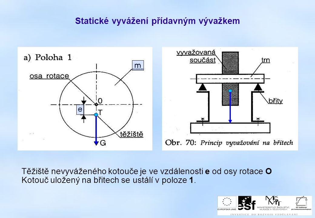 Statické vyvážení přídavným vývažkem Těžiště nevyváženého kotouče je ve vzdálenosti e od osy rotace O Kotouč uložený na břitech se ustálí v poloze 1.