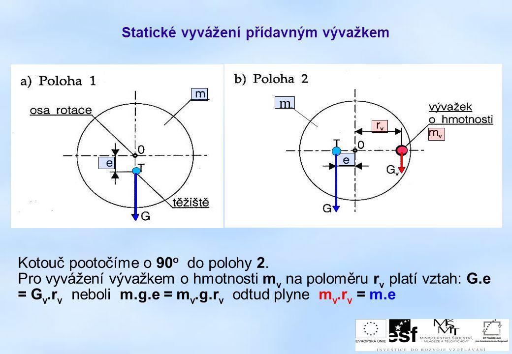 Statické vyvážení přídavným vývažkem Kotouč pootočíme o 90 o do polohy 2. Pro vyvážení vývažkem o hmotnosti m v na poloměru r v platí vztah: G.e = G v