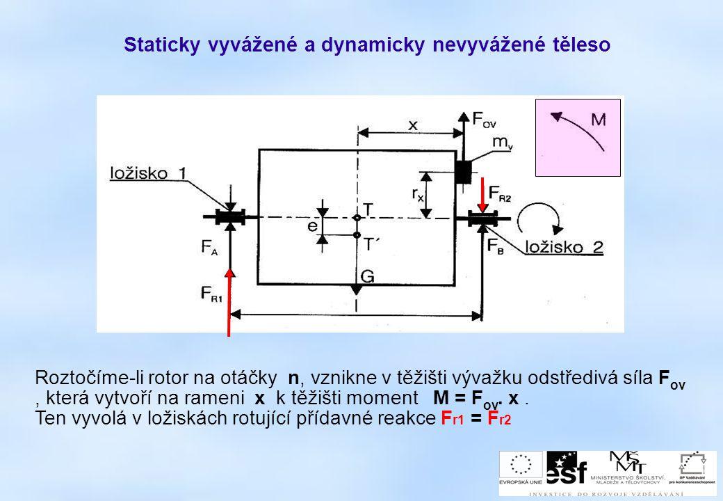 Staticky vyvážené a dynamicky nevyvážené těleso Roztočíme-li rotor na otáčky n, vznikne v těžišti vývažku odstředivá síla F ov, která vytvoří na ramen