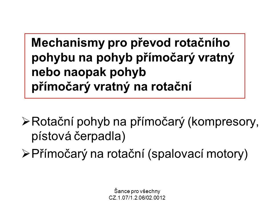 Šance pro všechny CZ.1.07/1.2.06/02.0012 Mechanismy pro převod rotačního pohybu na pohyb přímočarý vratný nebo naopak pohyb přímočarý vratný na rotačn