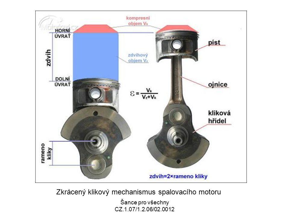Šance pro všechny CZ.1.07/1.2.06/02.0012 Zkrácený klikový mechanismus spalovacího motoru