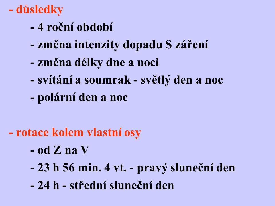 - důsledky - 4 roční období - změna intenzity dopadu S záření - změna délky dne a noci - svítání a soumrak - světlý den a noc - polární den a noc - rotace kolem vlastní osy - od Z na V - 23 h 56 min.