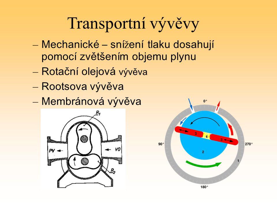 Transportní vývěvy – Mechanické – sní ž ení tlaku dosahují pomocí zvětšením objemu plynu – Rotační olejová vývěva – Rootsova vývěva – Membránová vývěv