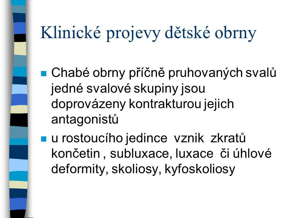 Klinické projevy dětské obrny n Chabé obrny příčně pruhovaných svalů jedné svalové skupiny jsou doprovázeny kontrakturou jejich antagonistů n u rostou