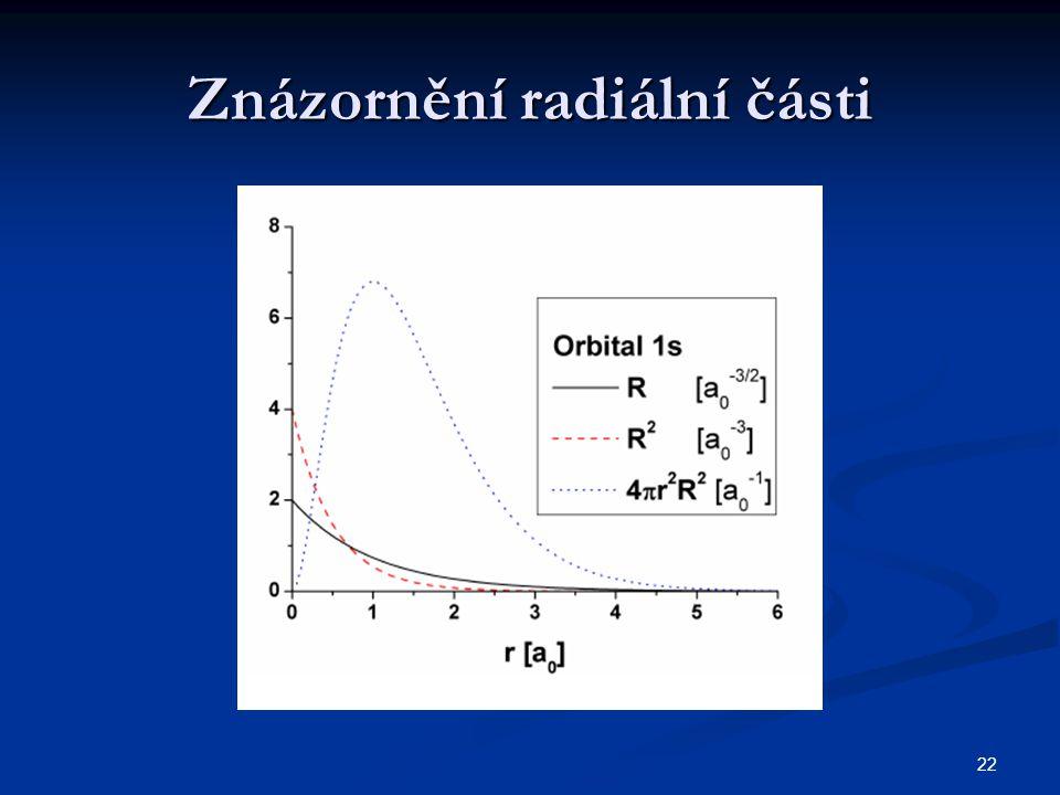 22 Znázornění radiální části