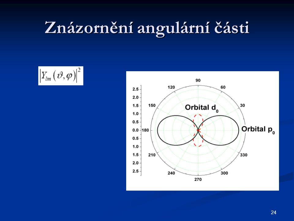 24 Znázornění angulární části