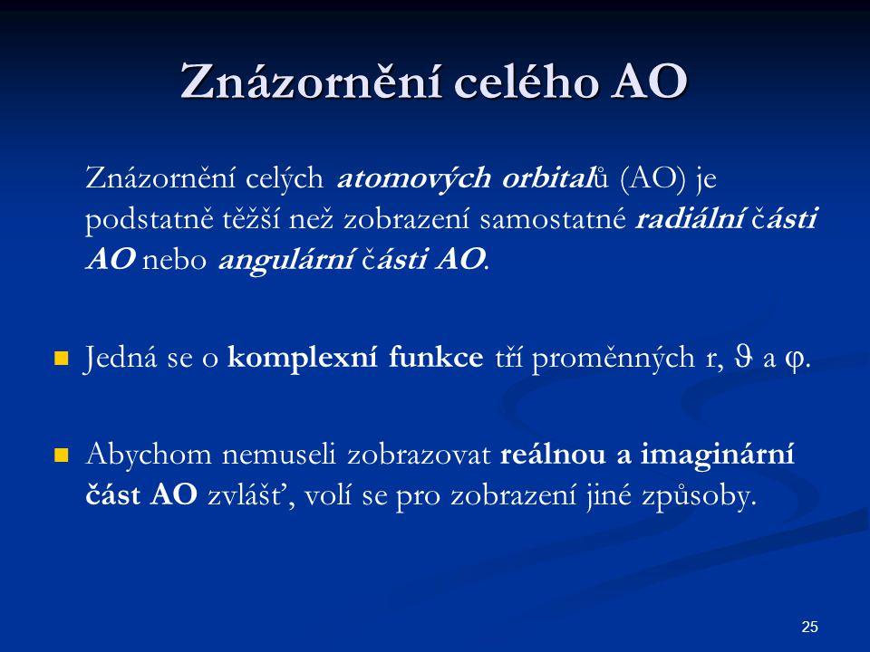 25 Znázornění celého AO Znázornění celých atomových orbitalů (AO) je podstatně těžší než zobrazení samostatné radiální části AO nebo angulární části A
