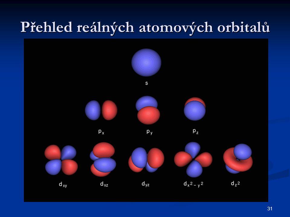 31 Přehled reálných atomových orbitalů