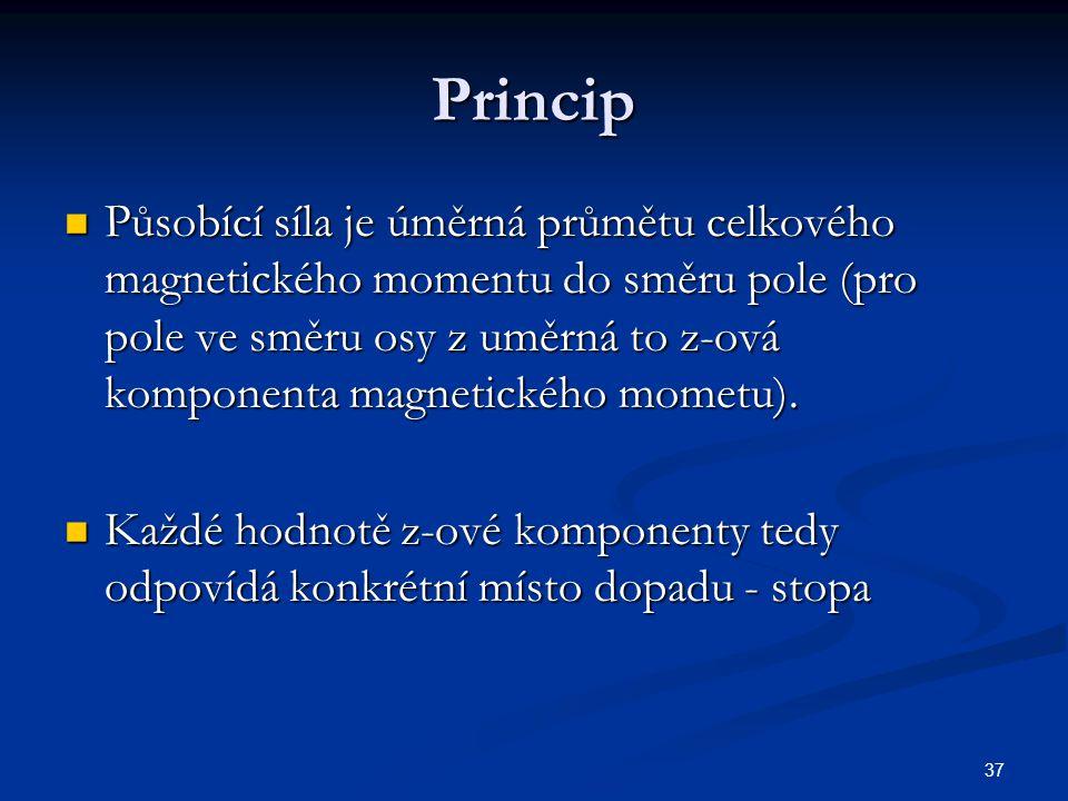37 Princip Působící síla je úměrná průmětu celkového magnetického momentu do směru pole (pro pole ve směru osy z uměrná to z-ová komponenta magnetické