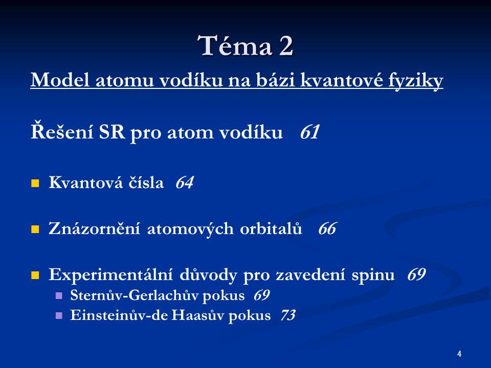 4 Téma 2 Model atomu vodíku na bázi kvantové fyziky Řešení SR pro atom vodíku 61 Kvantová čísla 64 Znázornění atomových orbitalů 66 Experimentální dův