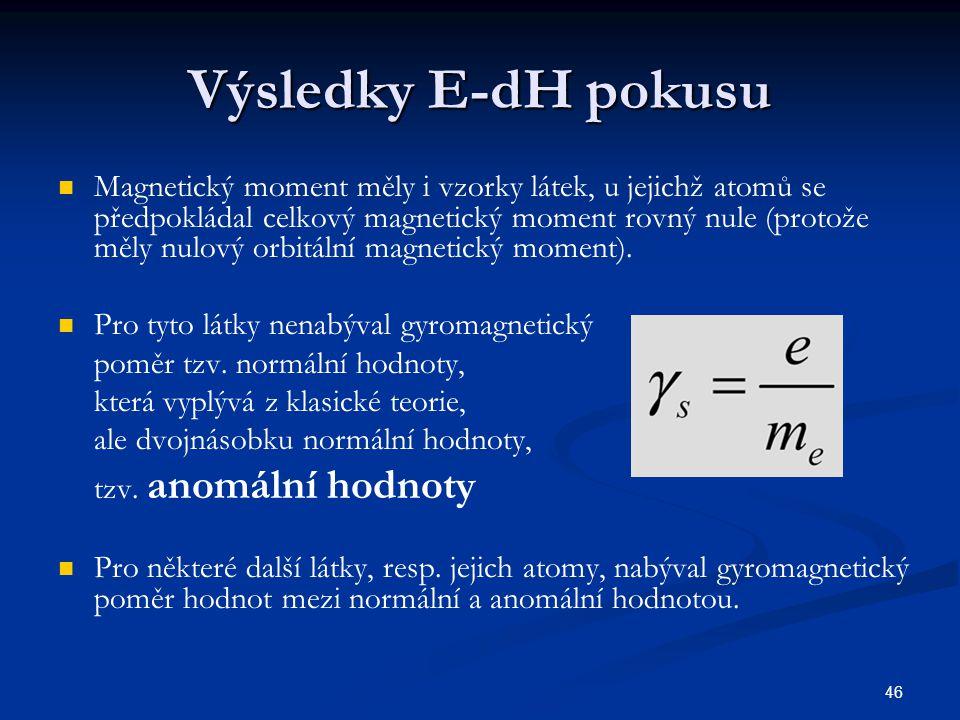 46 Výsledky E-dH pokusu Magnetický moment měly i vzorky látek, u jejichž atomů se předpokládal celkový magnetický moment rovný nule (protože měly nulo