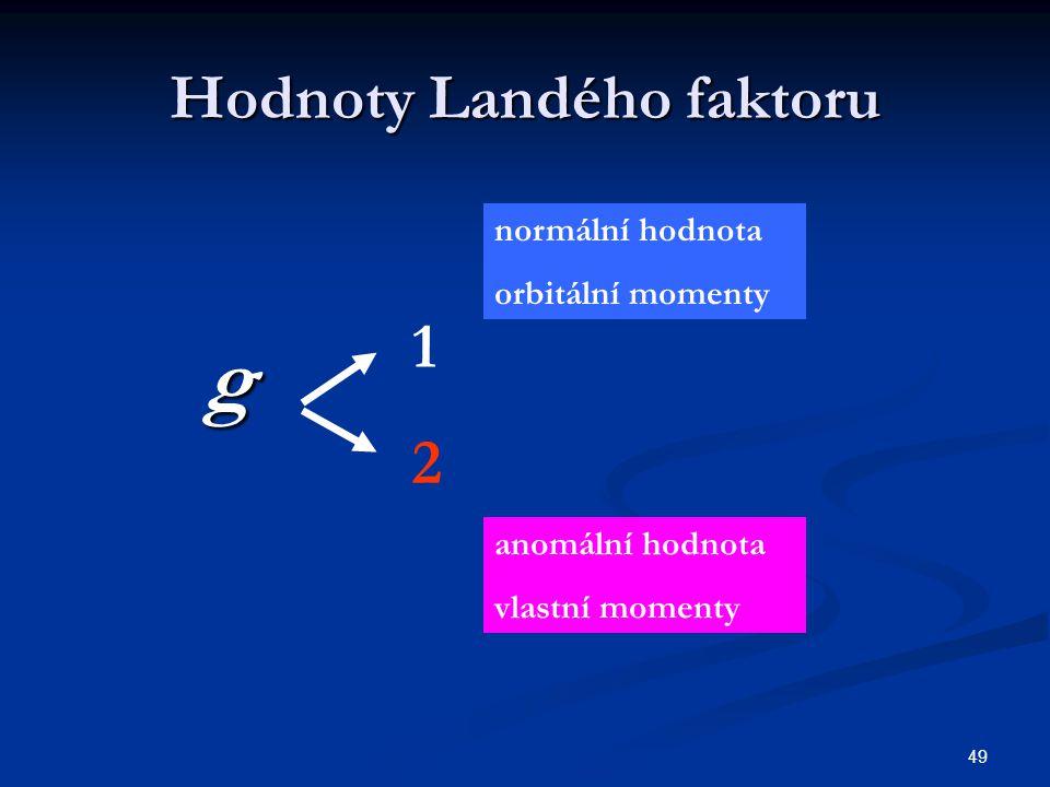 49 Hodnoty Landého faktoru g normální hodnota orbitální momenty anomální hodnota vlastní momenty 1212