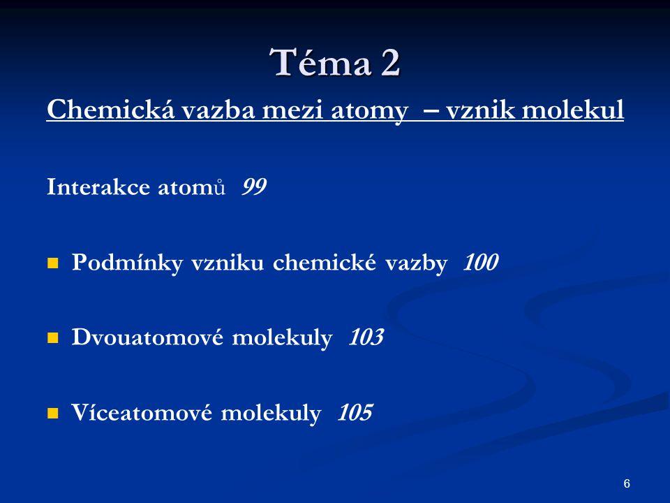 6 Téma 2 Chemická vazba mezi atomy – vznik molekul Interakce atomů 99 Podmínky vzniku chemické vazby 100 Dvouatomové molekuly 103 Víceatomové molekuly