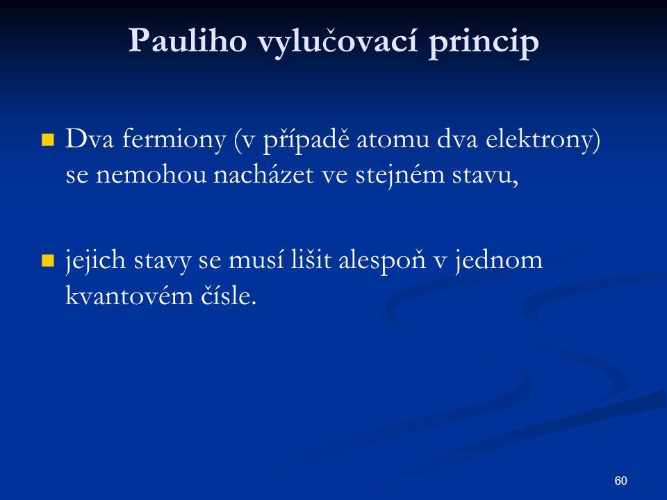60 Pauliho vylučovací princip Dva fermiony (v případě atomu dva elektrony) se nemohou nacházet ve stejném stavu, jejich stavy se musí lišit alespoň v